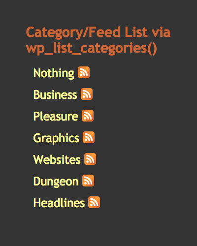 Category Link Set via CLB+
