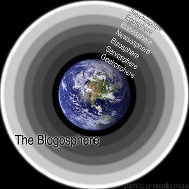 A conceptualisation of the blogosphere by analogy to the Earth's atmosphere