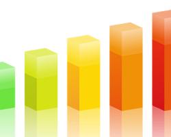 [ Simple Blog Stats ]