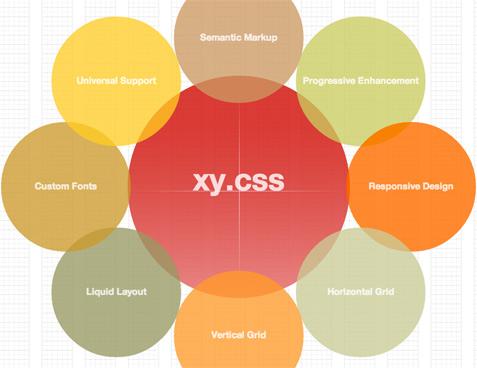 [ xyCSS.com - Homepage ]