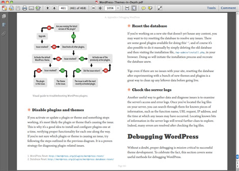 wordpress themes in depth pdf torrent