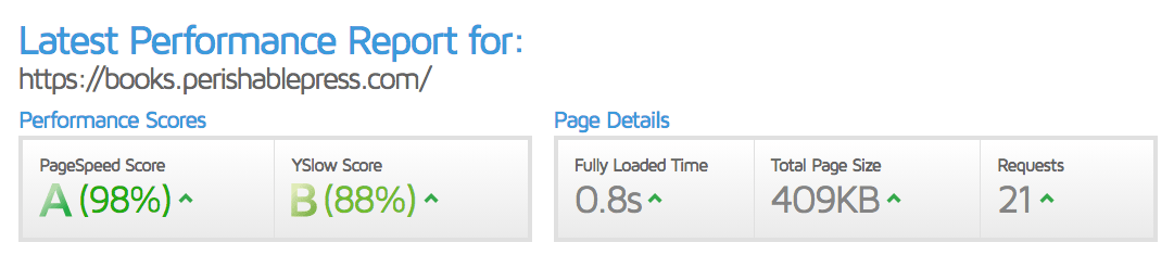 [ Performance results at gtmetrix.com ]